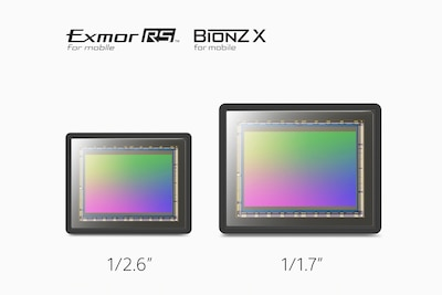 "1/1.7"" Exmor RS image sensor comparison"