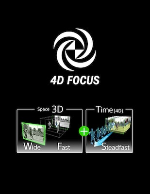 4D FOCUS for α6000
