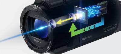 Picture of AX40 4K Handycam® with Exmor R™ CMOS sensor