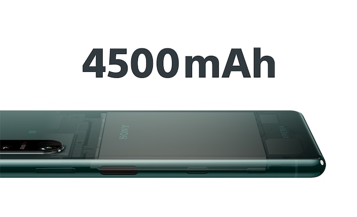 Image of the Xperia 5 III in green with 4500mAh text on top