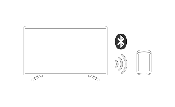 Connects wirelessly with your TV